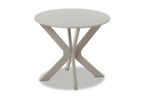resort quality mgp table